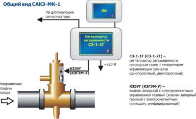монтаж сигнализатора загазованности