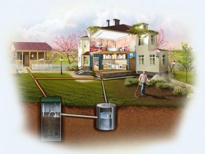 Устройство-канализации